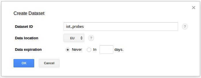 bigquery create dataset
