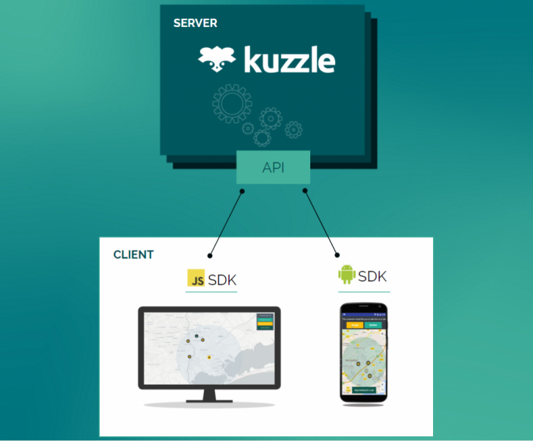 multidevice3-1024x847.png